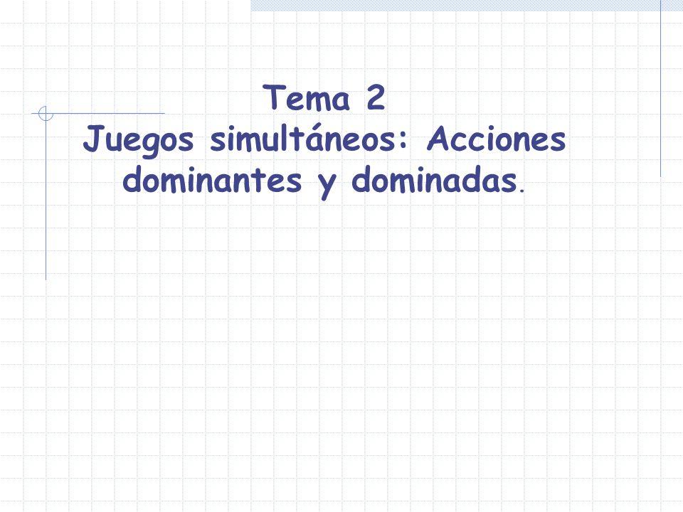 Tema 2 Juegos simultáneos: Acciones dominantes y dominadas.