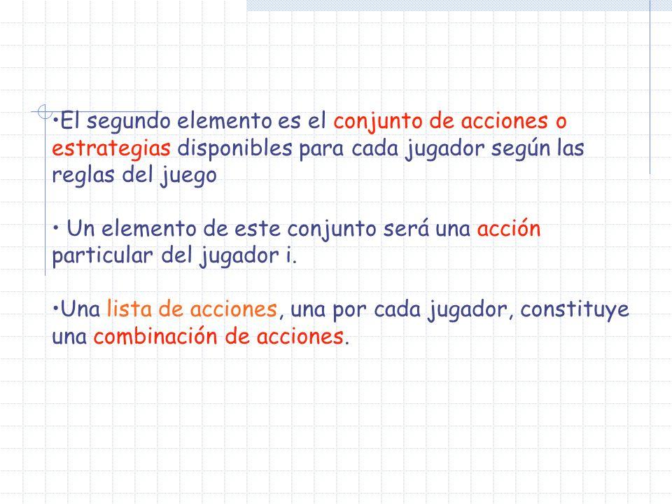 El segundo elemento es el conjunto de acciones o estrategias disponibles para cada jugador según las reglas del juego Un elemento de este conjunto será una acción particular del jugador i.