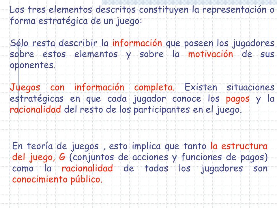Los tres elementos descritos constituyen la representación o forma estratégica de un juego: Sólo resta describir la información que poseen los jugadores sobre estos elementos y sobre la motivación de sus oponentes.
