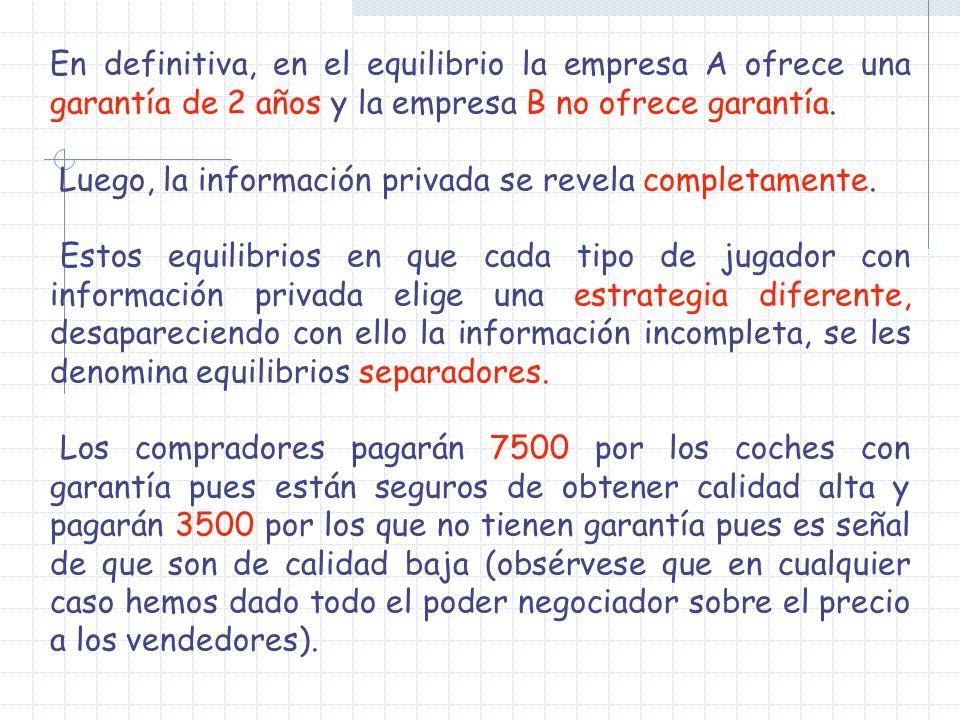 En definitiva, en el equilibrio la empresa A ofrece una garantía de 2 años y la empresa B no ofrece garantía. Luego, la información privada se revela