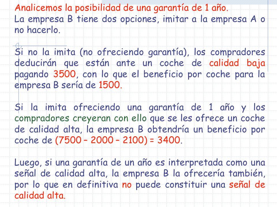 Analicemos la posibilidad de una garantía de 1 año. La empresa B tiene dos opciones, imitar a la empresa A o no hacerlo. Si no la imita (no ofreciendo
