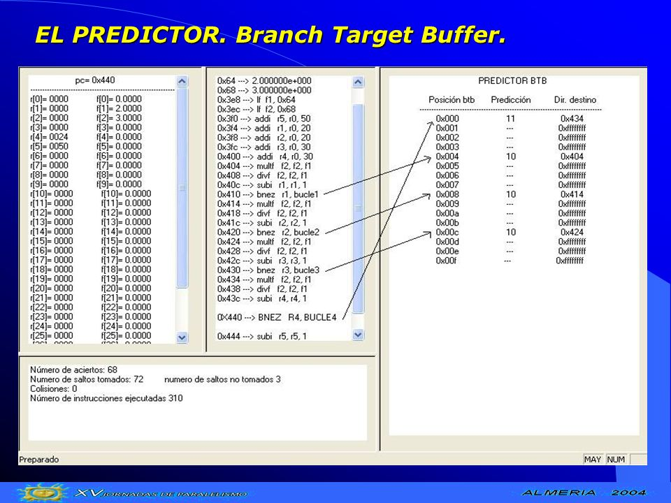 EL PREDICTOR. Branch Target Buffer.