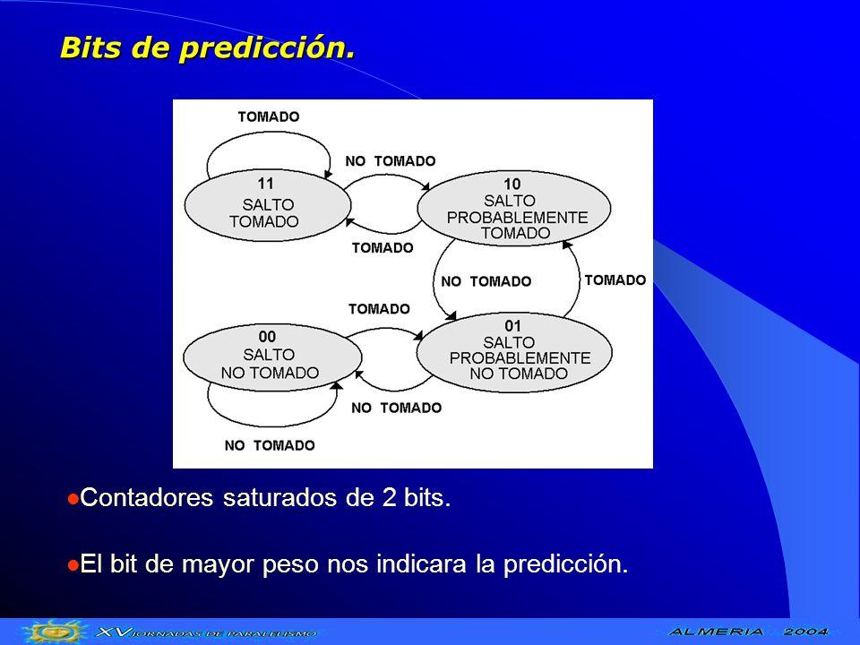 Bits de predicción. Contadores saturados de 2 bits. El bit de mayor peso nos indicara la predicción.