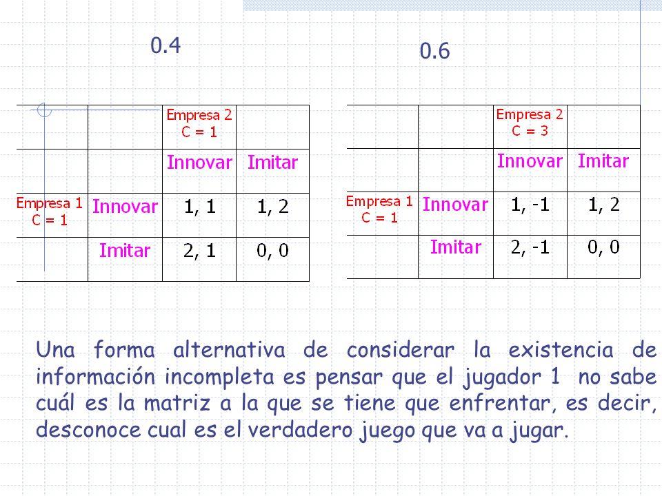 0.4 0.6 Una forma alternativa de considerar la existencia de información incompleta es pensar que el jugador 1 no sabe cuál es la matriz a la que se t