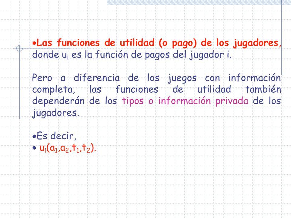 Las funciones de utilidad (o pago) de los jugadores, donde u i es la función de pagos del jugador i. Pero a diferencia de los juegos con información c
