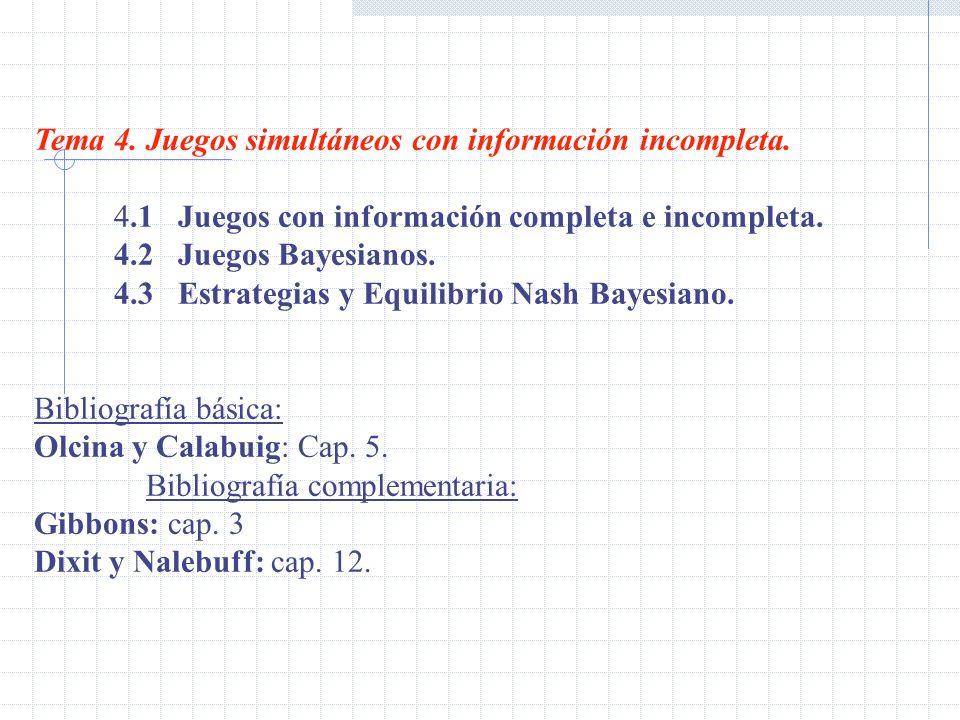 Tema 4. Juegos simultáneos con información incompleta. 4.1 Juegos con información completa e incompleta. 4.2 Juegos Bayesianos. 4.3 Estrategias y Equi
