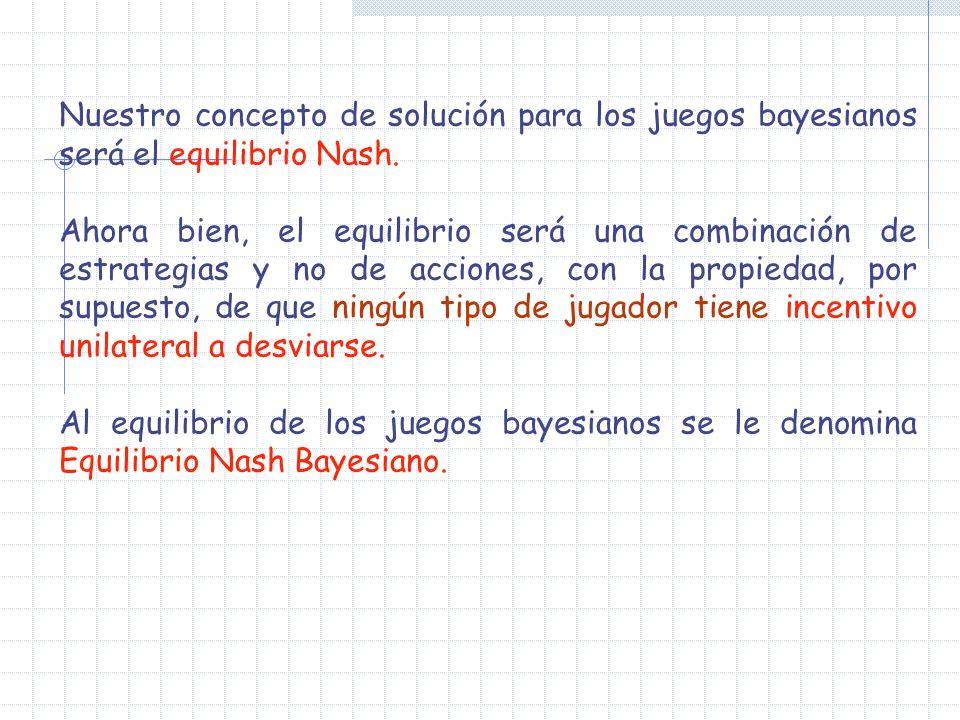 Nuestro concepto de solución para los juegos bayesianos será el equilibrio Nash. Ahora bien, el equilibrio será una combinación de estrategias y no de