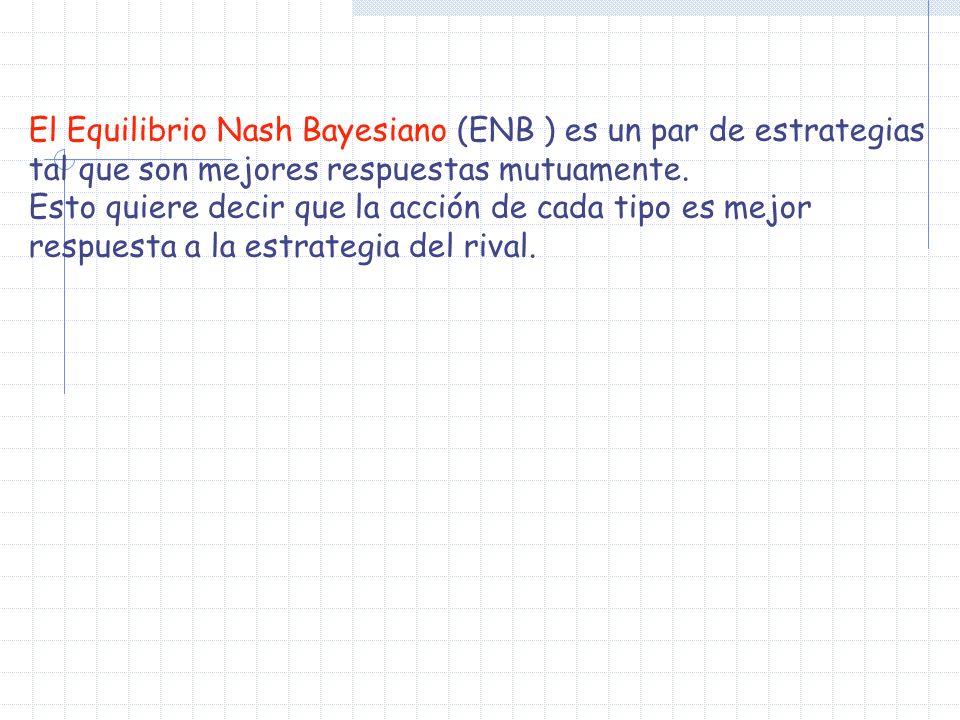 El Equilibrio Nash Bayesiano (ENB ) es un par de estrategias tal que son mejores respuestas mutuamente. Esto quiere decir que la acción de cada tipo e