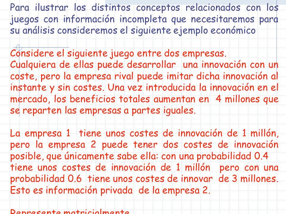 Calculemos los ENB Calculemos la(s) mejor(es) respuesta(s) de la empresa 1 p= 0.4p=0.6 f 1 (imitar, imitar)= innovar = 0.4*1 + 0.6*1 = 1 imitar = 0.4 * 0 + 0.6*0 =0 MR = innovar