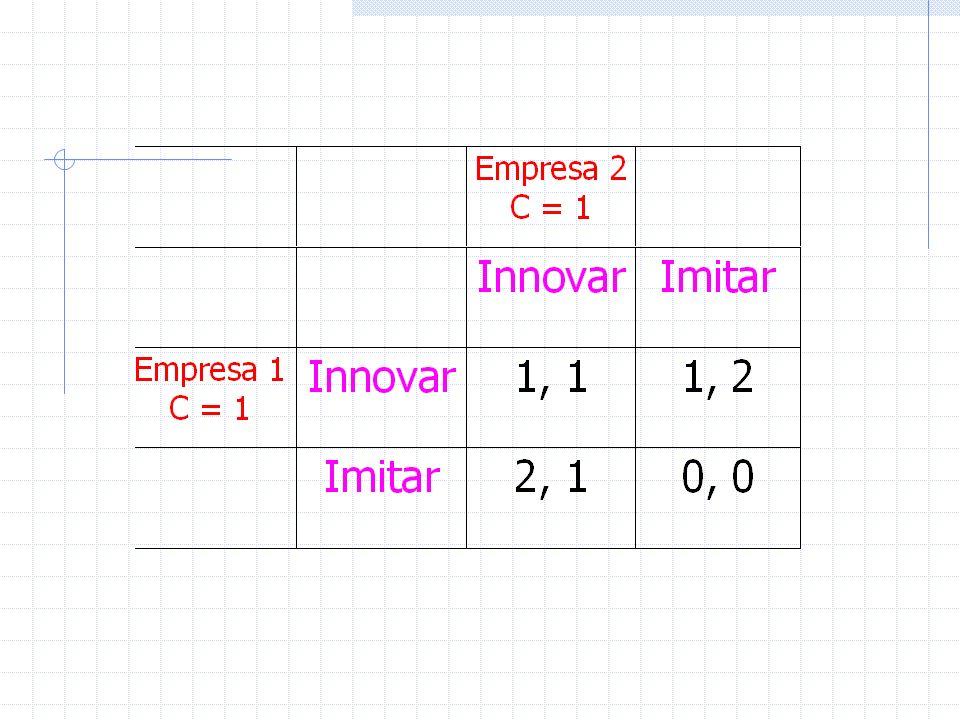 Calculemos los ENB p= 0.4p=0.6 f 1 (imitar, imitar)= innovar f 1 (innovar, imitar)= innovar f 2 (c=1) (Innovar) = Imitar f 2(c=1) (Imitar) = Innovar f 2 (c=3) (Innovar) = Imitar f 2(c=3) (Imitar) = Imitar ENB: Empresa 1 : Innovar Empresa 2 (c=1) = Imitar Empresa 2 (c=3) = Imitar Innovar (Imitar, Imitar)