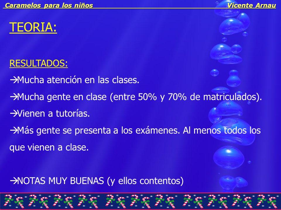 Caramelos para los niños Vicente Arnau Caramelos para los niños Vicente Arnau TEORIA: RESULTADOS: Mucha atención en las clases. Mucha gente en clase (