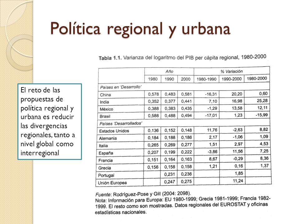 Política regional y urbana El reto de las propuestas de política regional y urbana es reducir las divergencias regionales, tanto a nivel global como i