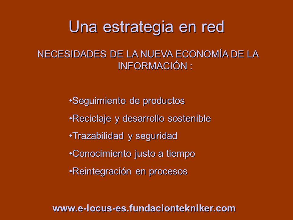 Una estrategia en red NECESIDADES DE LA NUEVA ECONOMÍA DE LA INFORMACIÓN : www.e-locus-es.fundaciontekniker.com Seguimiento de productosSeguimiento de