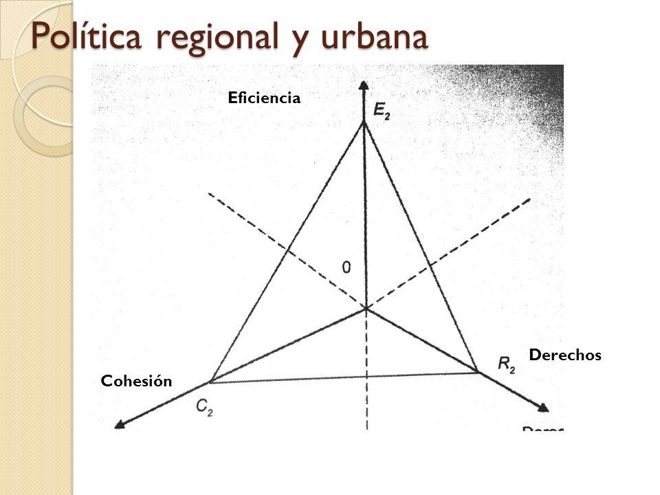 Política regional y urbana Los atributos del desarrollo Eficiencia Cohesión Derechos
