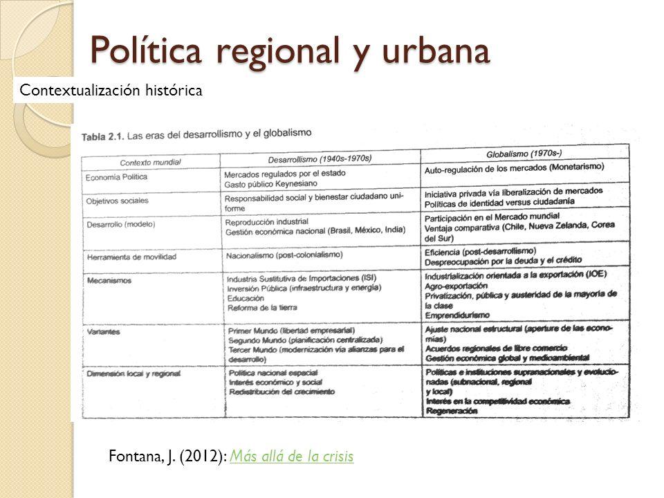 Política regional y urbana Contextualización histórica Fontana, J. (2012): Más allá de la crisisMás allá de la crisis