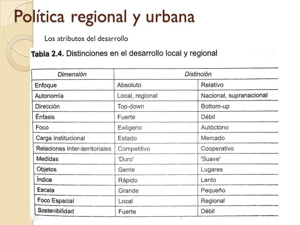 Política regional y urbana Los atributos del desarrollo