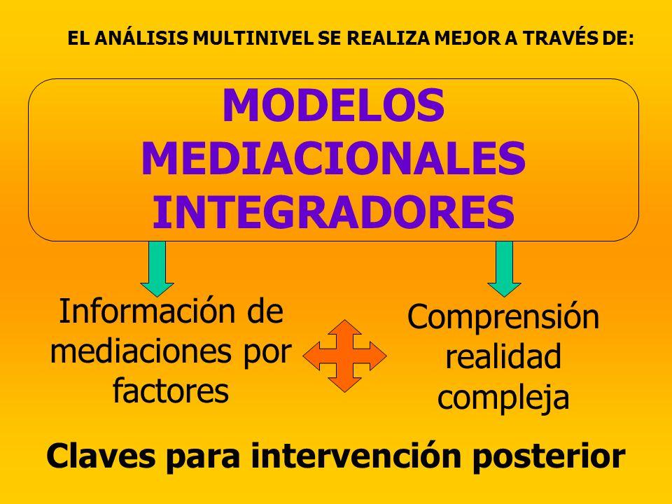 MODELOS MEDIACIONALES INTEGRADORES Información de mediaciones por factores Comprensión realidad compleja Claves para intervención posterior EL ANÁLISI