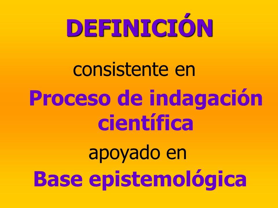 consistente en Proceso de indagación científica apoyado en Base epistemológica DEFINICIÓN
