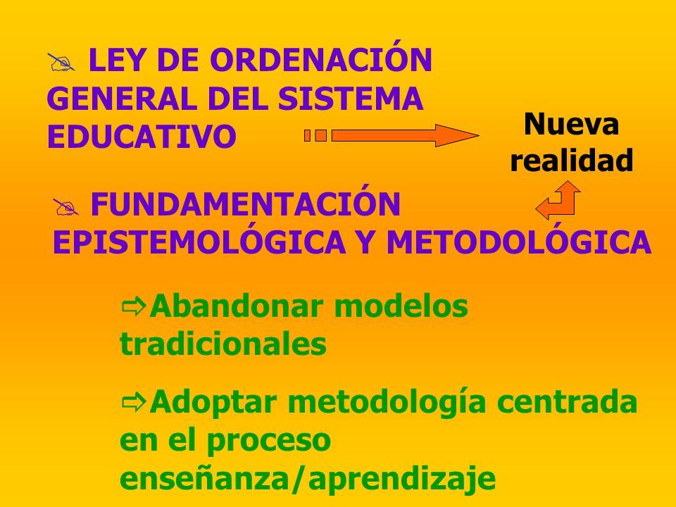 LEY DE ORDENACIÓN GENERAL DEL SISTEMA EDUCATIVO Abandonar modelos tradicionales Adoptar metodología centrada en el proceso enseñanza/aprendizaje Nueva