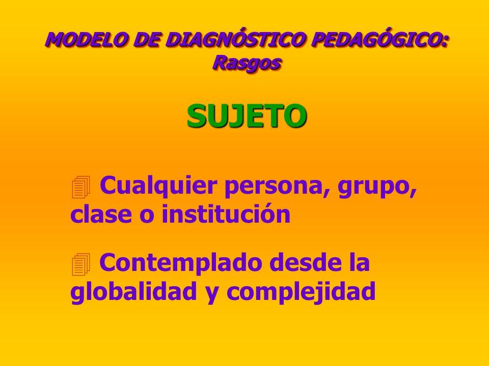 MODELO DE DIAGNÓSTICO PEDAGÓGICO: Rasgos SUJETO 4 Cualquier persona, grupo, clase o institución 4 Contemplado desde la globalidad y complejidad
