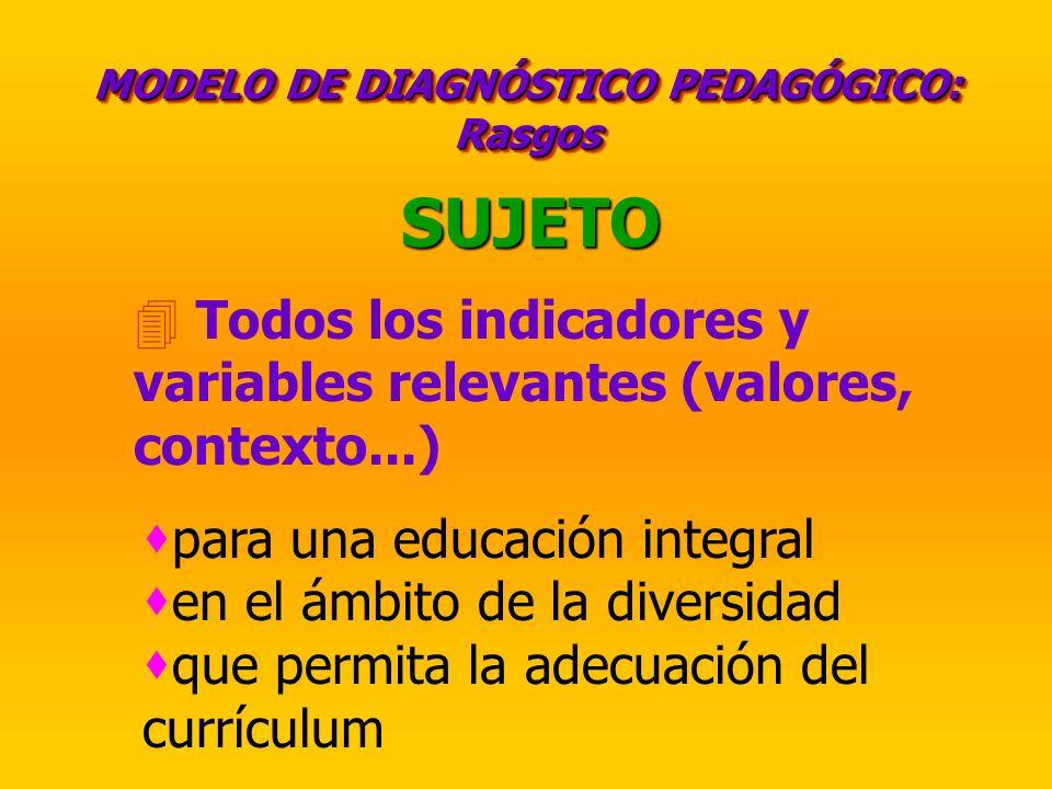 MODELO DE DIAGNÓSTICO PEDAGÓGICO: Rasgos SUJETO 4 Todos los indicadores y variables relevantes (valores, contexto...) para una educación integral en e