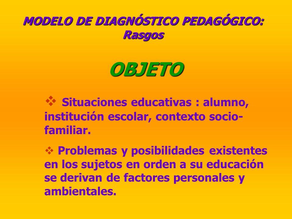 FINALIDAD Situaciones deficitarias (corrección o recuperación) Situaciones no deficitarias (potenciación, desarrollo, prevención) Apoyo al desarrollo del proceso educativo para la consecución de la mejora y el perfeccionamiento MODELO DE DIAGNÓSTICO PEDAGÓGICO: Rasgos
