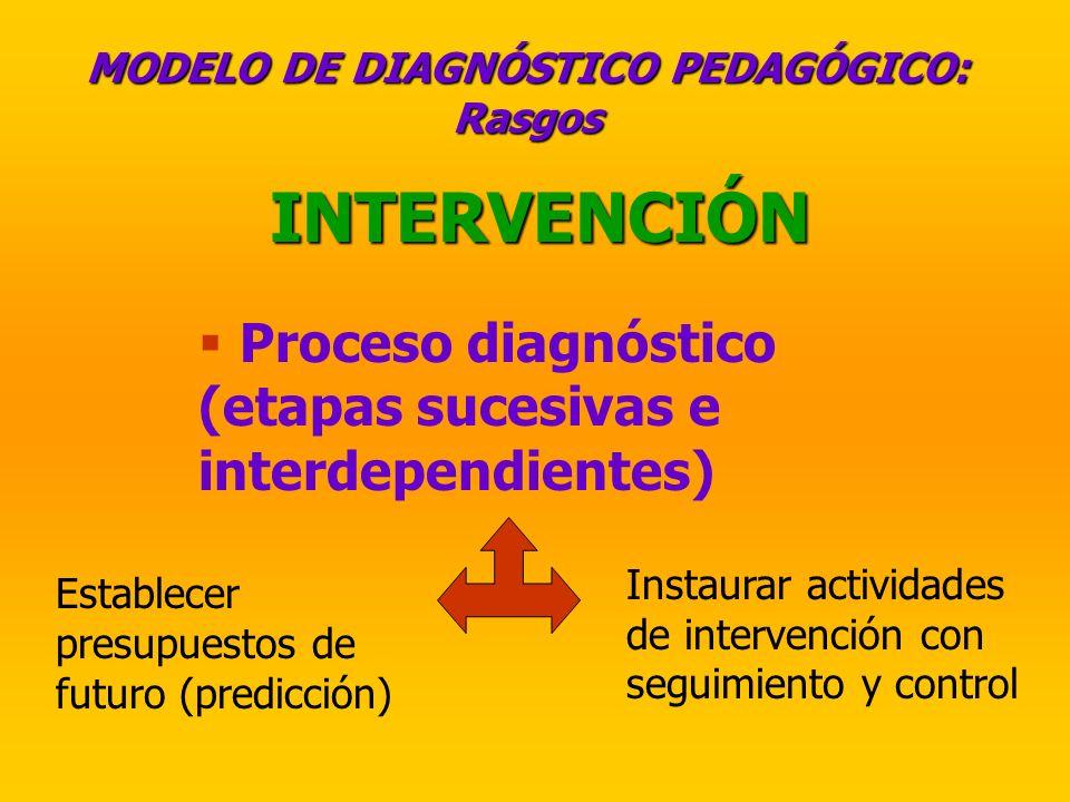 INTERVENCIÓN Proceso diagnóstico (etapas sucesivas e interdependientes) Establecer presupuestos de futuro (predicción) Instaurar actividades de interv