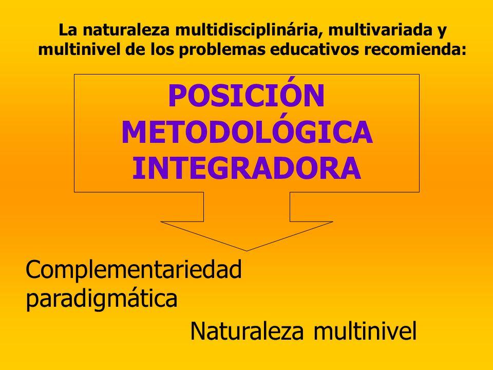 POSICIÓN METODOLÓGICA INTEGRADORA Complementariedad paradigmática Naturaleza multinivel La naturaleza multidisciplinária, multivariada y multinivel de