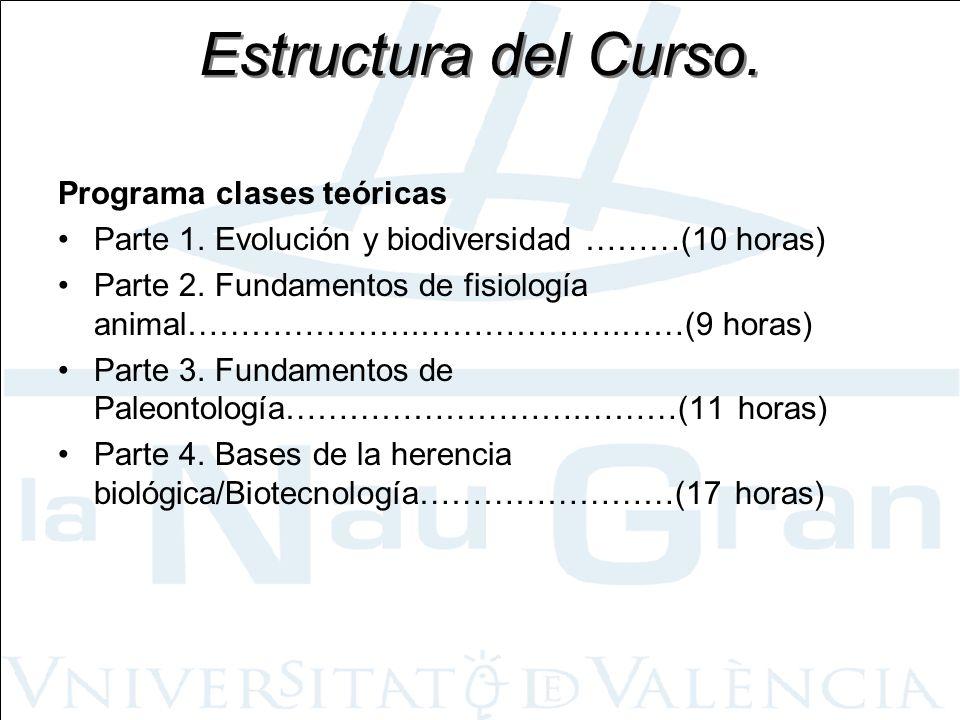 Estructura del Curso. Programa clases teóricas Parte 1. Evolución y biodiversidad ………(10 horas) Parte 2. Fundamentos de fisiología animal………………….……………