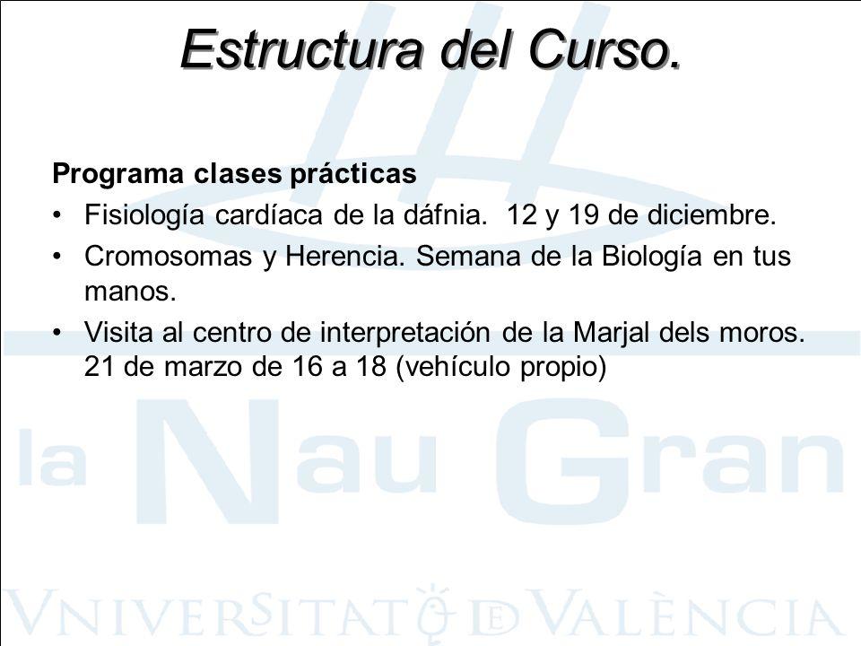 Estructura del Curso. Programa clases prácticas Fisiología cardíaca de la dáfnia. 12 y 19 de diciembre. Cromosomas y Herencia. Semana de la Biología e