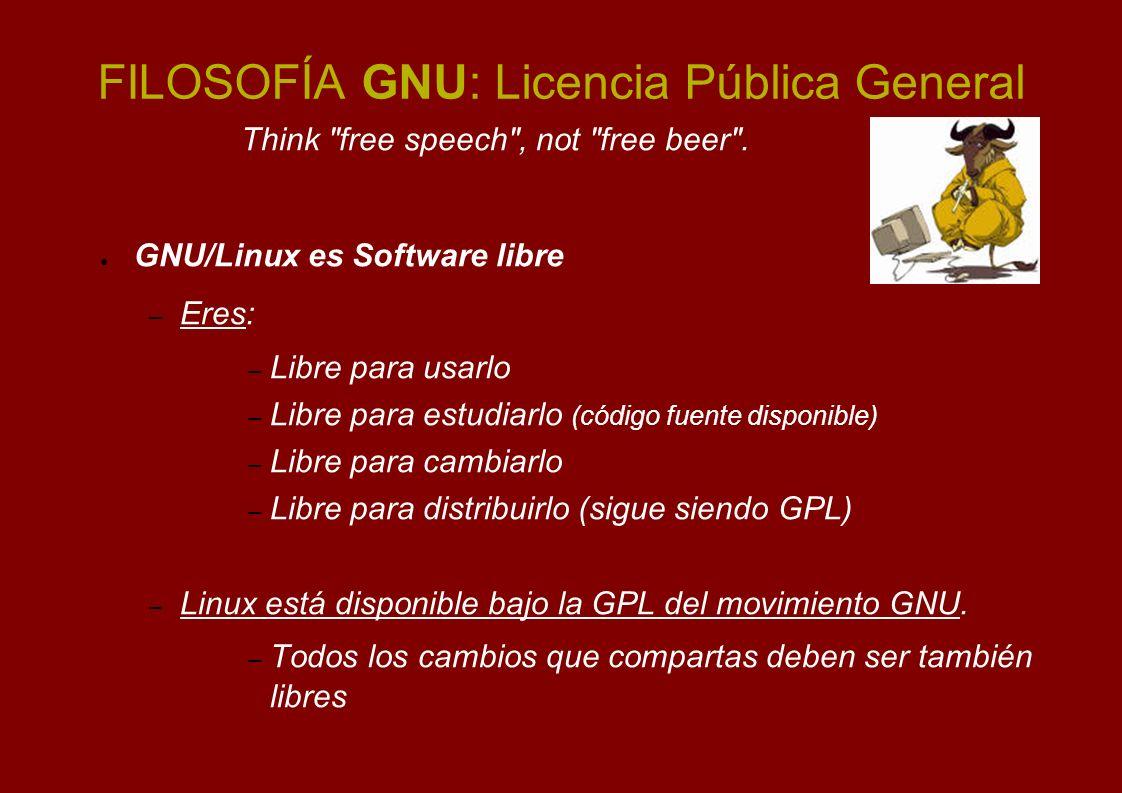 Esquema de un sistema GNU/Linux Los comandos de usuario incluyen programas ejecutables.
