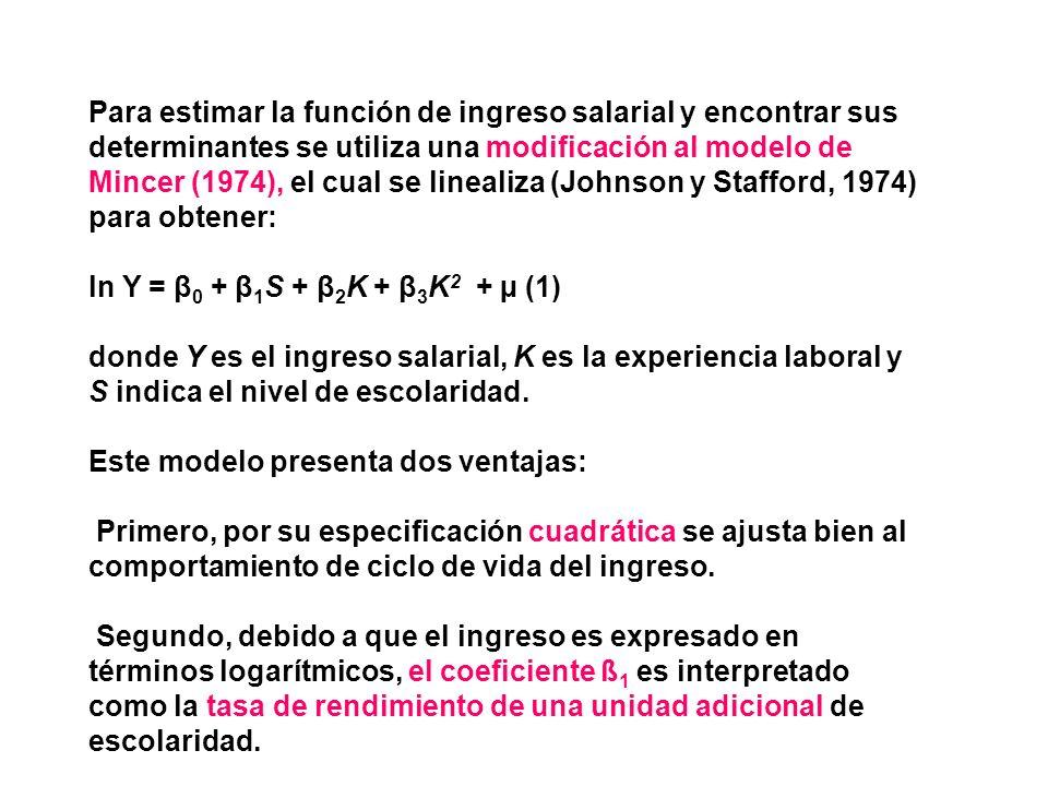 Para estimar la función de ingreso salarial y encontrar sus determinantes se utiliza una modificación al modelo de Mincer (1974), el cual se linealiza