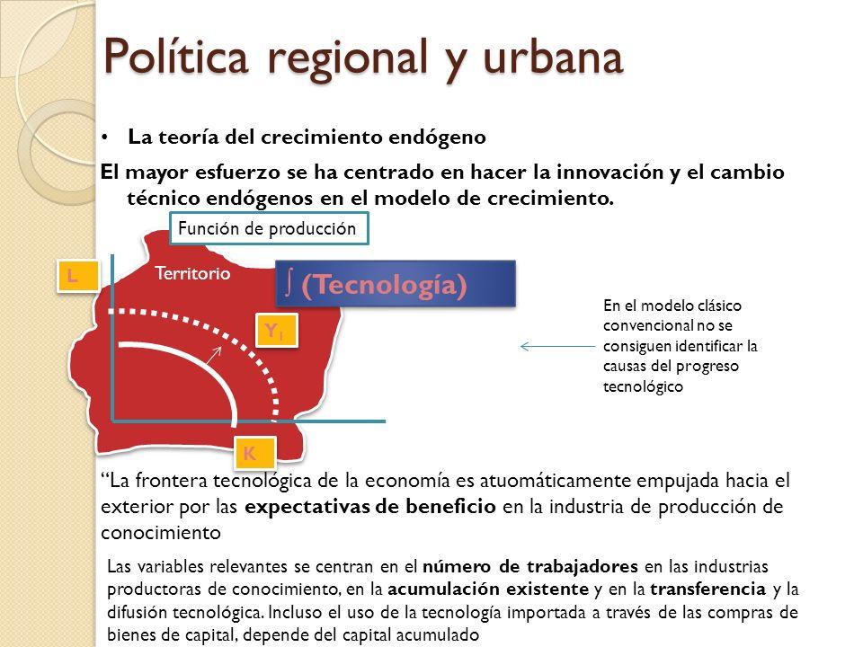 Política regional y urbana El mayor esfuerzo se ha centrado en hacer la innovación y el cambio técnico endógenos en el modelo de crecimiento. L L K K