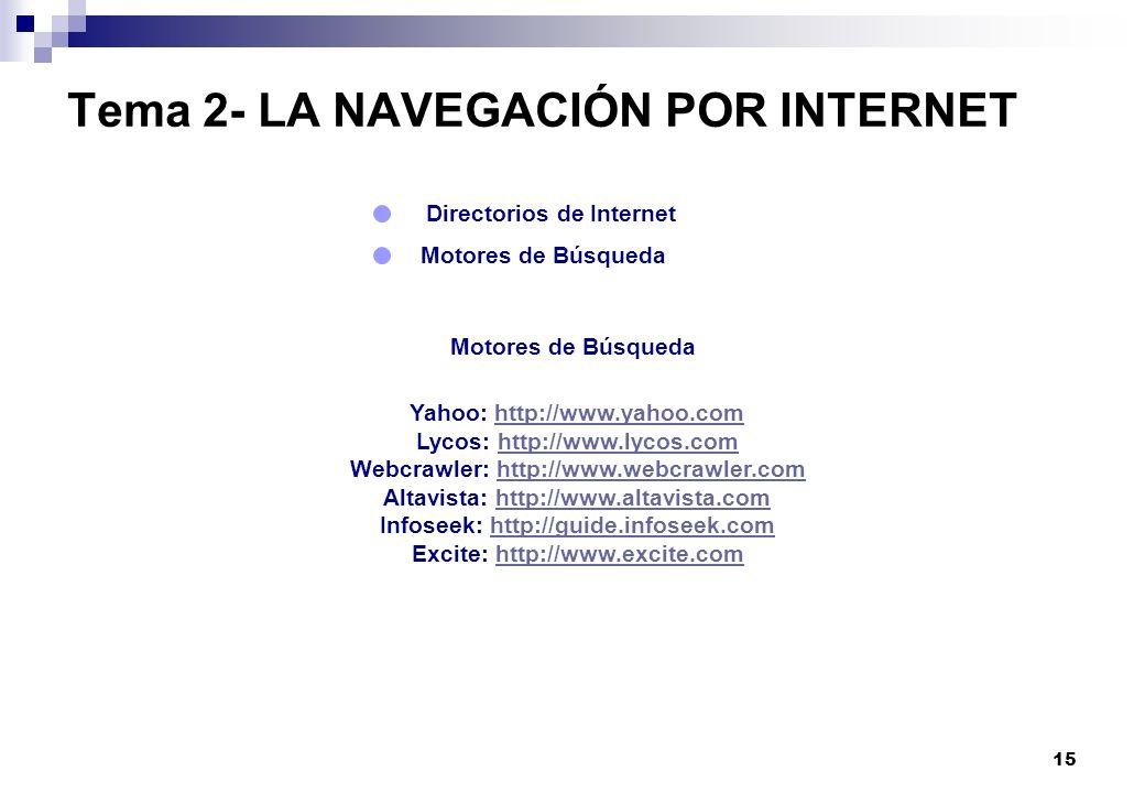 15 Tema 2- LA NAVEGACIÓN POR INTERNET Yahoo: http://www.yahoo.comhttp://www.yahoo.com Lycos: http://www.lycos.comhttp://www.lycos.com Webcrawler: http