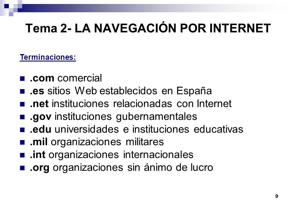 9 Tema 2- LA NAVEGACIÓN POR INTERNET.com comercial.es sitios Web establecidos en España.net instituciones relacionadas con Internet.gov instituciones