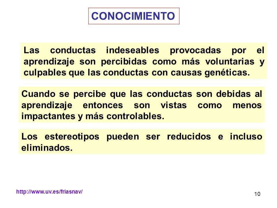 http://www.uv.es/friasnav/ 10 CONOCIMIENTO Las conductas indeseables provocadas por el aprendizaje son percibidas como más voluntarias y culpables que