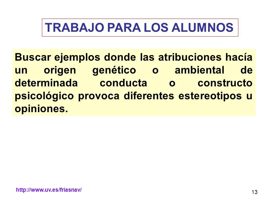 http://www.uv.es/friasnav/ 13 TRABAJO PARA LOS ALUMNOS Buscar ejemplos donde las atribuciones hacía un origen genético o ambiental de determinada cond
