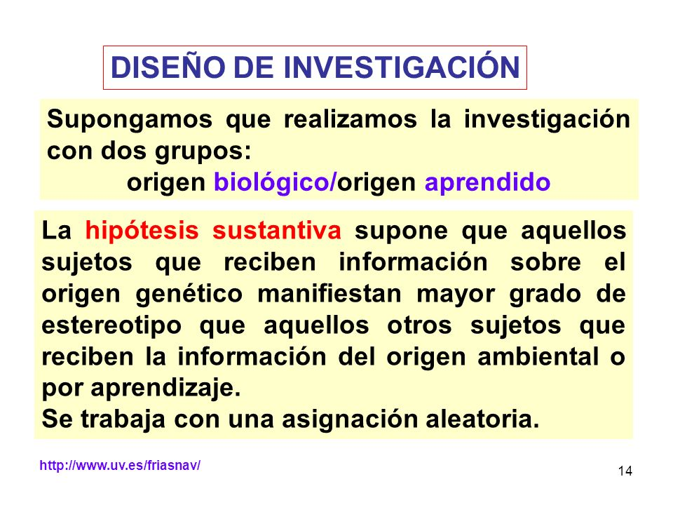 http://www.uv.es/friasnav/ 14 DISEÑO DE INVESTIGACIÓN Supongamos que realizamos la investigación con dos grupos: origen biológico/origen aprendido La