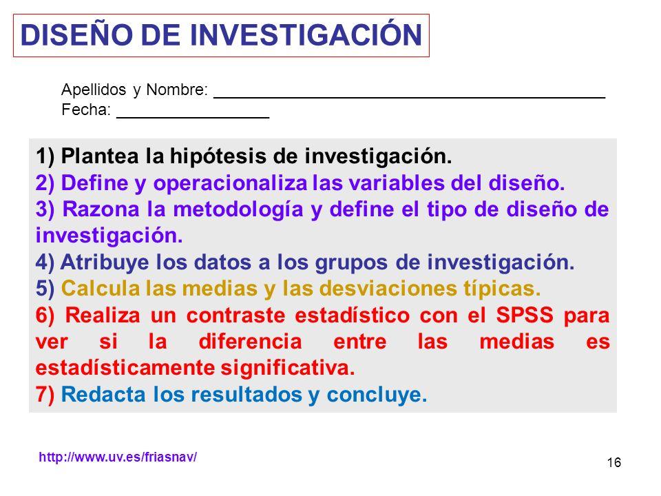http://www.uv.es/friasnav/ 16 DISEÑO DE INVESTIGACIÓN 1) Plantea la hipótesis de investigación. 2) Define y operacionaliza las variables del diseño. 3