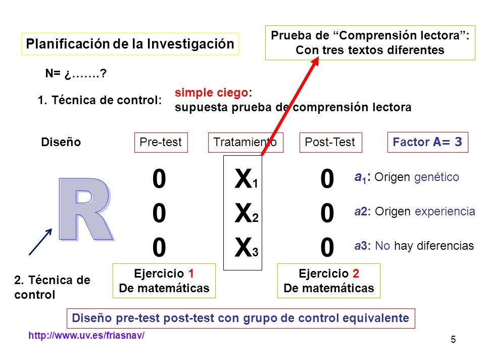http://www.uv.es/friasnav/ 5 Planificación de la Investigación N= ¿…….? 1. Técnica de control: simple ciego: supuesta prueba de comprensión lectora Di
