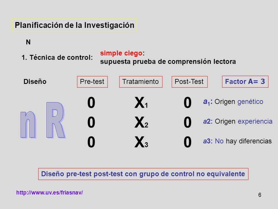 http://www.uv.es/friasnav/ 6 Planificación de la Investigación N 1. Técnica de control: simple ciego: supuesta prueba de comprensión lectora Diseño Pr