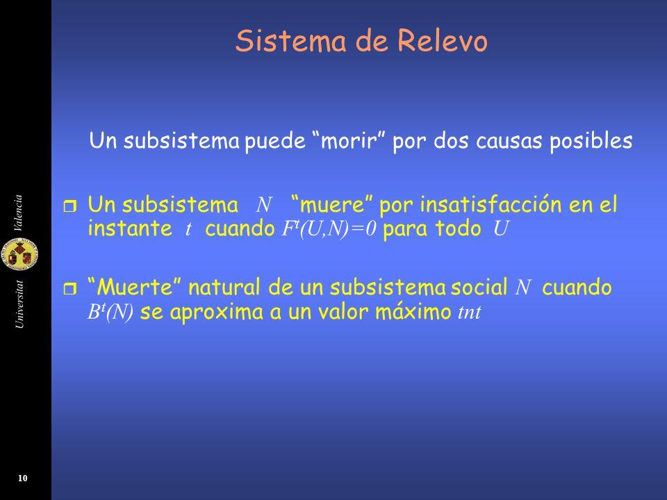 Universitat Valencia 10 Sistema de Relevo Un subsistema puede morir por dos causas posibles Un subsistema N muere por insatisfacción en el instante t