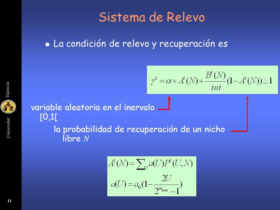 Universitat Valencia 11 Sistema de Relevo La condición de relevo y recuperación es variable aleatoria en el inervalo [0,1[ la probabilidad de recupera