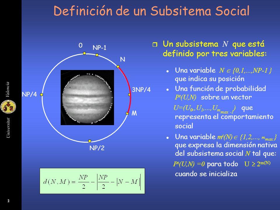 Universitat Valencia 2 0 NP-1 N 3NP/4 NP/2 NP/4 M Definición de un Subsitema Social Un subsistema N que está definido por tres variables: Una variable