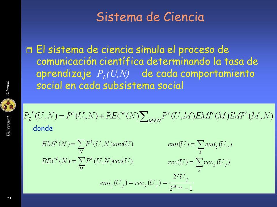 Universitat Valencia 21 Sistema de Ciencia El sistema de ciencia simula el proceso de comunicación científica determinando la tasa de aprendizaje P L