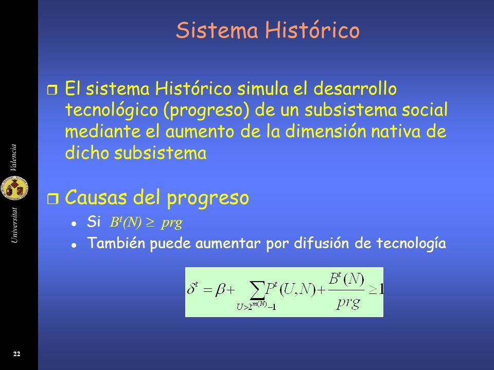 Universitat Valencia 22 Sistema Histórico r El sistema Histórico simula el desarrollo tecnológico (progreso) de un subsistema social mediante el aumen