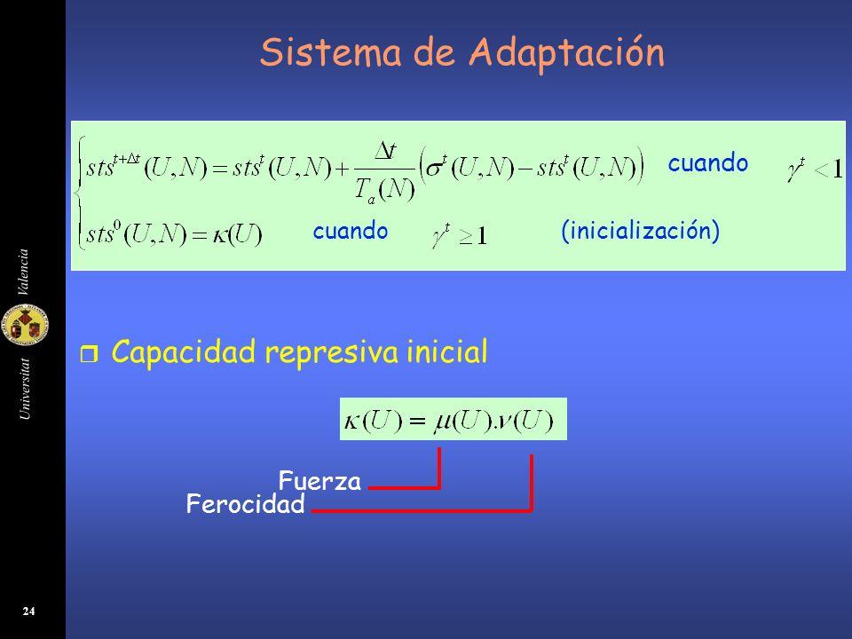 Universitat Valencia 25 r La fuerza r La ferocidad Sistema de Adaptación K a es un parámetro constante al que damos distintos valores la fuerza máxima donde T a (N) viene dado por 7 = (0, 1, 1, 1) 1,000000 1,000000 1,000000 0,75 E = (1, 1, 1, 0) 2,000000 0,000000 0,000000 0,95 F = (1, 1, 1, 1) 2,142857 0,000000 0,000000 1,00