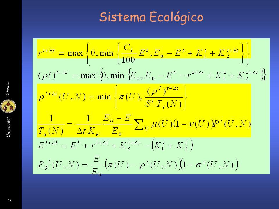 Universitat Valencia 28 Funcionamiento del Programa Entrar los parámetros de control /* (K a, K r, K e, K m,, C e, C l ) */ Inicialización ( ) /* Dar valores iniciales a la dimension nativa de los subsistemas sociales =0 y dT=100, T=0, EC=EC 0, natal 0 (N),...