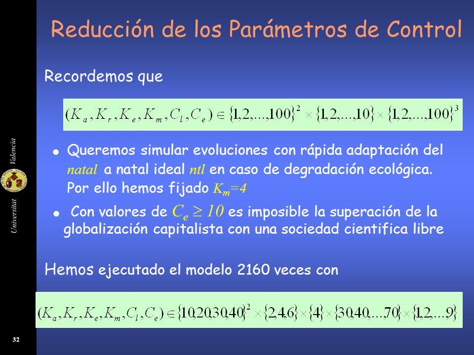 Universitat Valencia 33 Reducción de los Parámetros de Control La frecuencia de la perdurabilidad de la globalización capitalista La frecuencia de la superación de la globalización capitalista con una sociedad cientifica libre