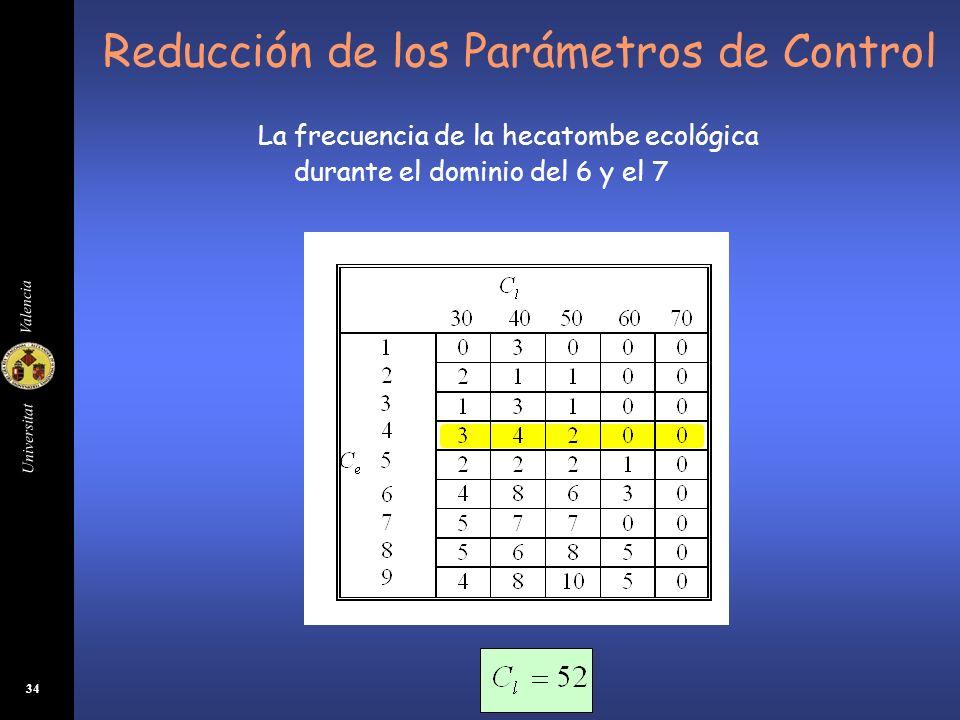 Universitat Valencia 34 Reducción de los Parámetros de Control La frecuencia de la hecatombe ecológica durante el dominio del 6 y el 7
